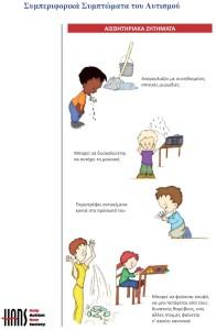 Αυτισμός11B